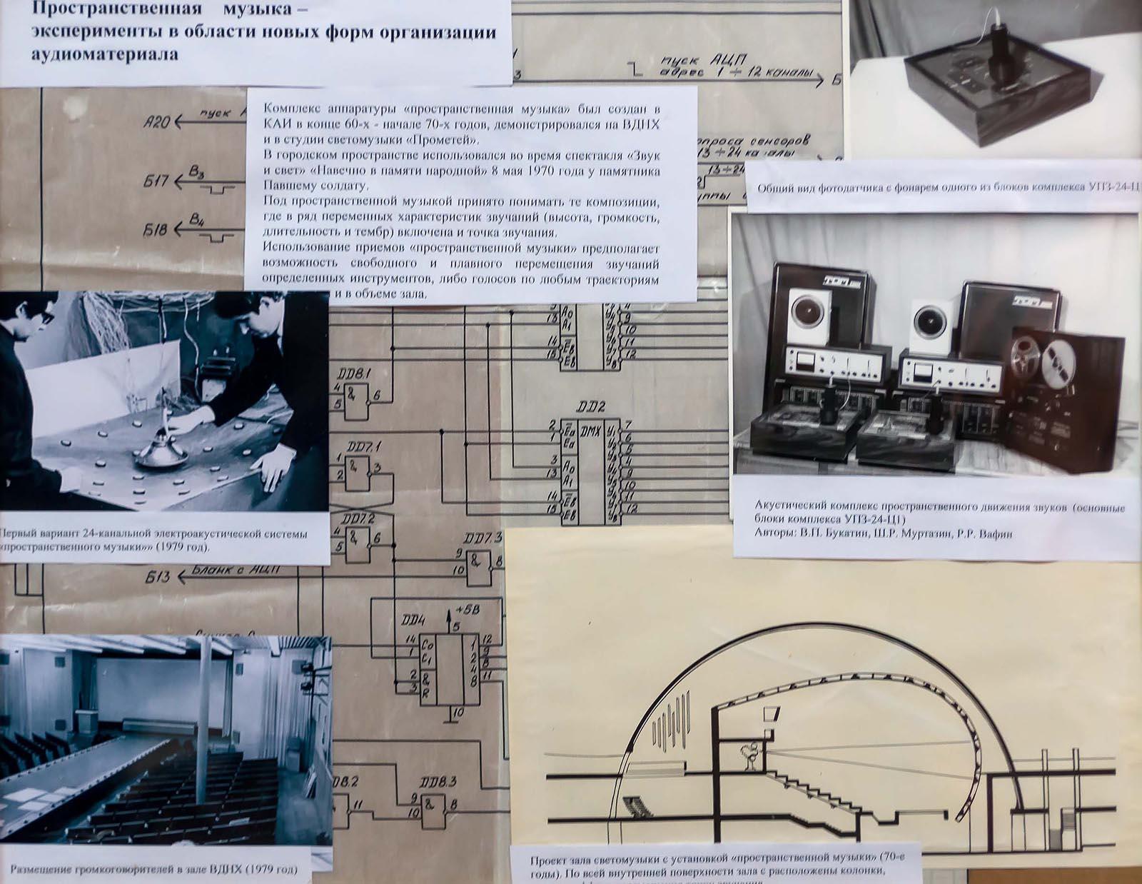 Фото №228309. Пространственная музыка - эксперименты в области новых форм и организации аудиоматериала