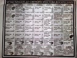 Устав питания во время поста. 2009г.