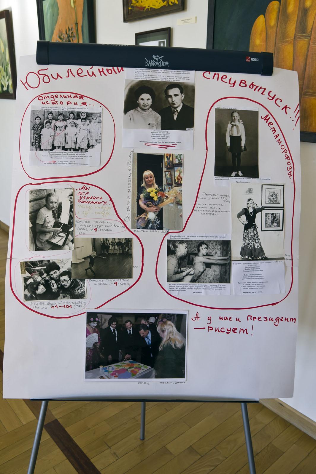Фото №74031. Юбилейный выпуск стенной газеты, посвященныйй Миле Нуруллиной