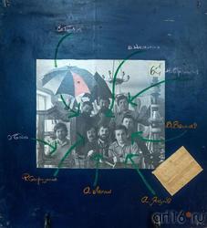 Участники выставки «6+1+1» в Казани СХ ТАССР, 1984 (?)